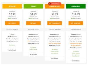 A2 Web Hosting Plans