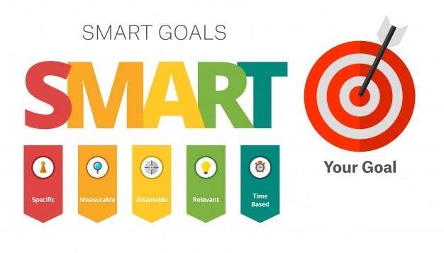 SMAR goal setting