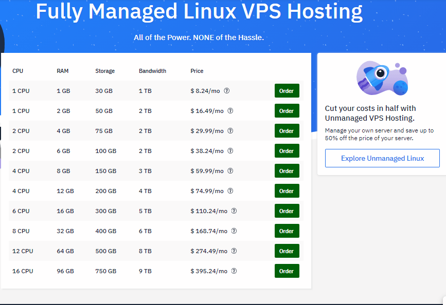 Hoswinds Linux VPS hosting plan