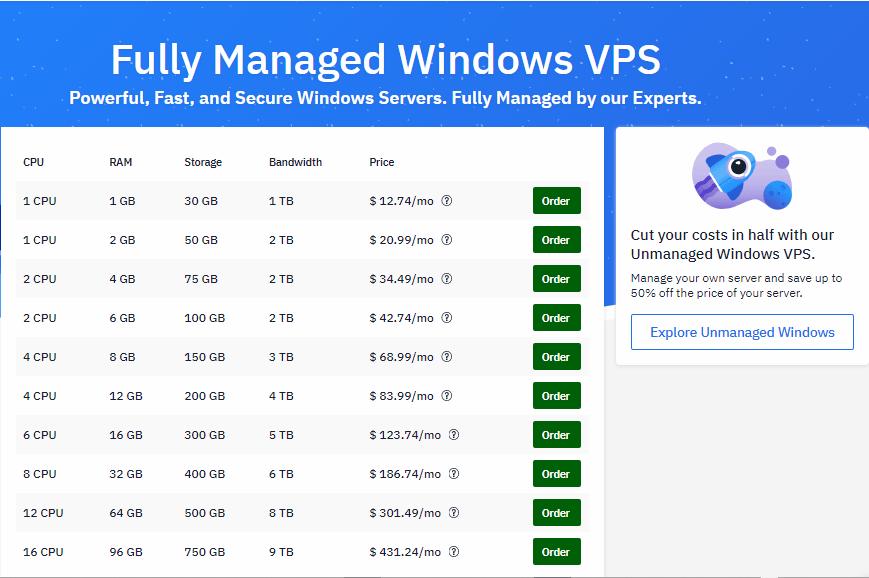 HostWinds Windows VPS hosting plan