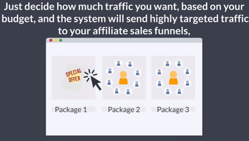 12 minute affiliate-Traffic package