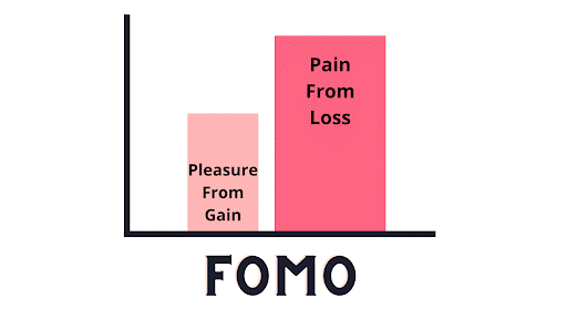 Fear-of-missing-out-FOMO